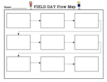 Flow Map for Field Day-FREEBIE