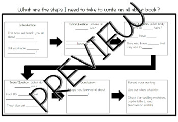 Flow Map for Nonfiction Writing Unit