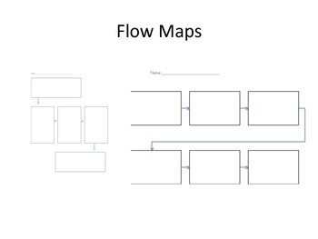 Maps for Sequencing
