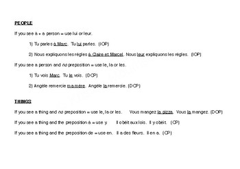 THE ULTIMATE, HUGE Object Pronoun Packet: direct, indirect, y, en