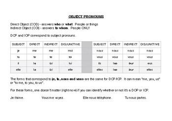 French Subject Pronouns Explanation Youtube