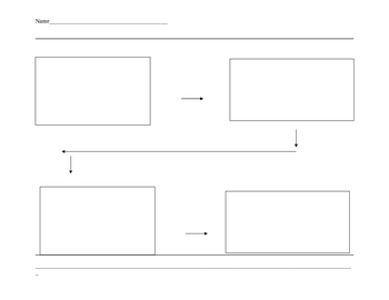 Flow map for writing recount narrative