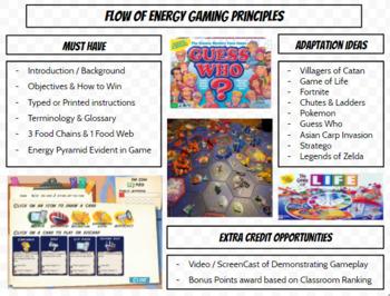 Flow of Energy Gaming Principles