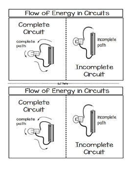 Flow of Energy in Circuits