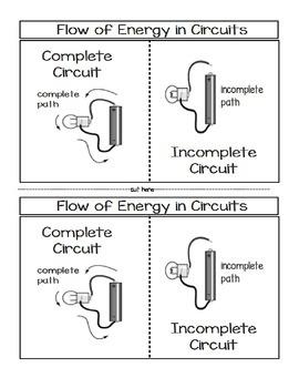 Flow of Energy in Circuits
