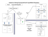 Flowchart for Solving Exponential and Logarithmic Equations