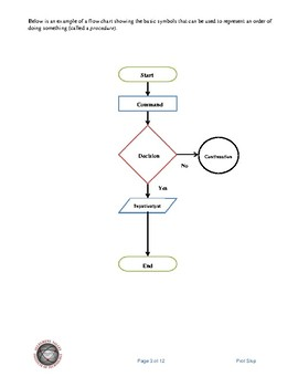 Flow Chart Basics with Examples