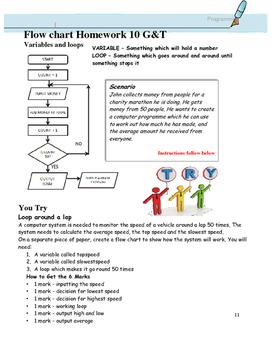 Flowcharts Homework Teacher Booklet 1 SOLUTIONS Grade 7, 8, 9 Year 7, 8, 9 ICT