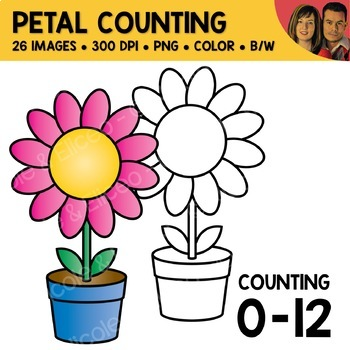 Flower Counting Scene Clipart