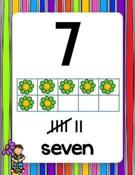 Flower Kids Classroom Number Line (0-20)