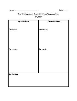 Qualitative and Quantitative Observation Practice