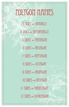 Flower Polygon Name Poster
