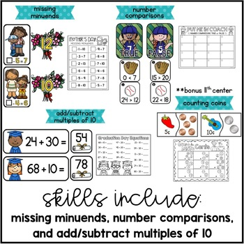 Flower Power {10 Math Centers for May}