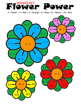 Math Coloring Sheets 2nd Grade Worksheets Teaching Resources Tpt