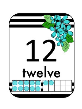 Stripes and Flowers Number Posters