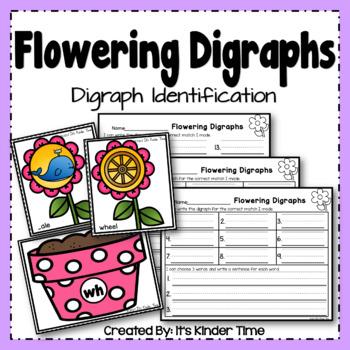 Flowering Digraphs