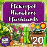 Flowerpot Numbers Flashcards