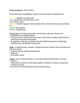 Flowers for Algernon Annotations Guide