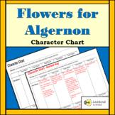 Flowers for Algernon: Character Chart