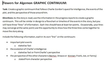 Flowers for Algernon Graphic Continuum