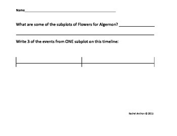 Flowers for Algernon- Plot and Sublot Activity