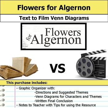 Flowers for Algernon - Text to Film Venn Diagram and Written Conclusion