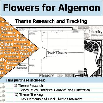 Flowers for Algernon - Theme Tracking Notes -  Etymology & Context Research