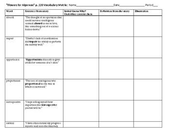 Flowers for Algernon: Vocabulary Matrix