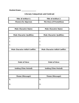 Flowers for Algernon and The Story of Prometheus Comparison Chart