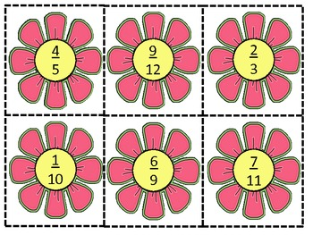 Flowery Fractions