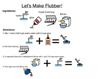 Flubber Recipe (Easy to Read, Pictures Included)