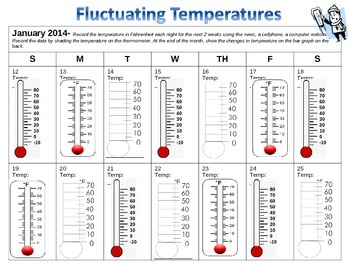 Fluctuating Temperatures Calendar