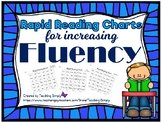 Fluency Practice with Rapid Reading Charts