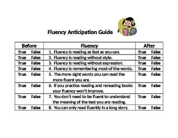 Fluency Defined for Kids