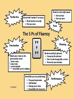 Fluency 5 P's Posters