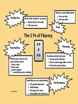 Fluency 5 P's Posters