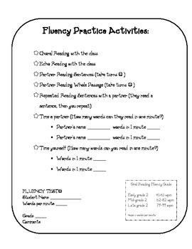 Fluency Activites for Primary