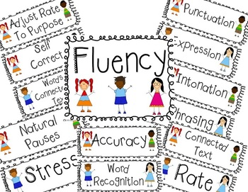 Fluency Anchor Posters for Focus Wall with Sub Headings