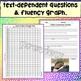 Test Ready Fluency:Australian Echidna/NF Comprehension & I
