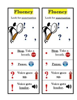 Fluency Bookmark/Reminder Card