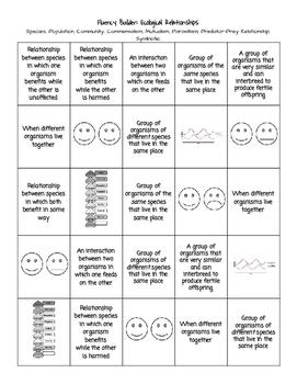Fluency Builder: Ecological Relationships