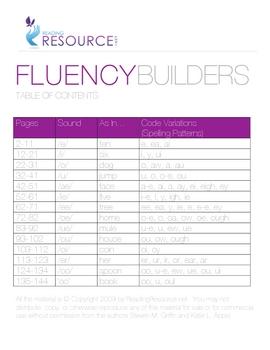 Fluency Builders