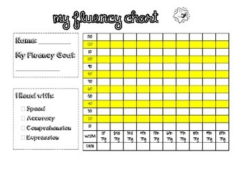 Fluency Chart