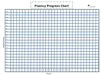 Satisfactory image within fluency graph printable