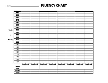 Comprehensive image within fluency graph printable