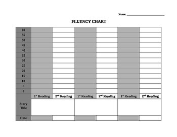 Fluency Chart up to 60 wpm