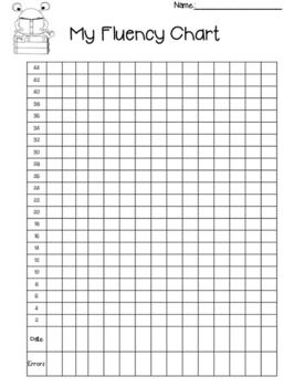 Fluency Charts
