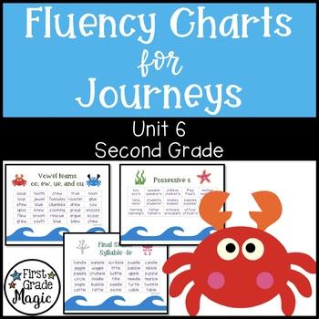 Ow ou lessons teaching resources teachers pay teachers journeys second grade fluency charts unit 6 fandeluxe Images