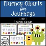 Journeys Second Grade Fluency Charts Unit 3