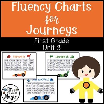 Fluency Charts Journeys Unit 3 First Grade